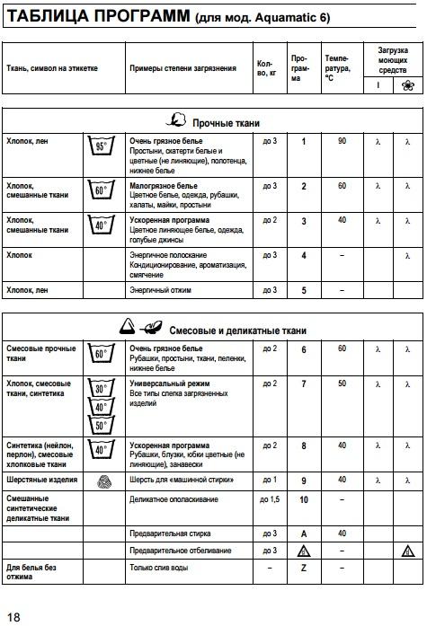 Канди Акваматик инструкция на русском
