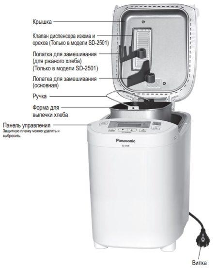 Инструкция к хлебопечке Panasonic sd 2500 2501