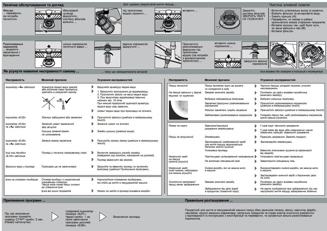 Инструкция по применению посудомоечная машина bosch