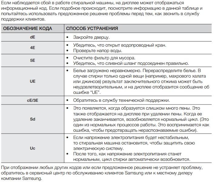 Стиральная Машина Самсунг Инструкция Коды Ошибок - фото 3
