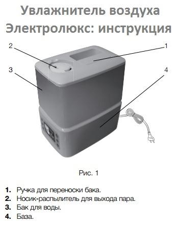 Ультразвуковой увлажнитель воздуха Электролюкс инструкция